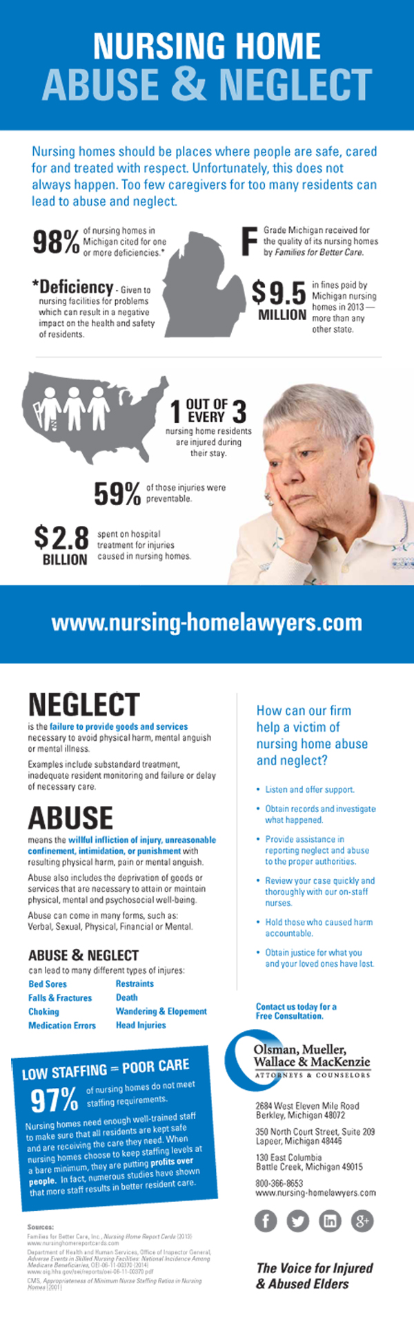 Nursing Home Injury Info Graphic